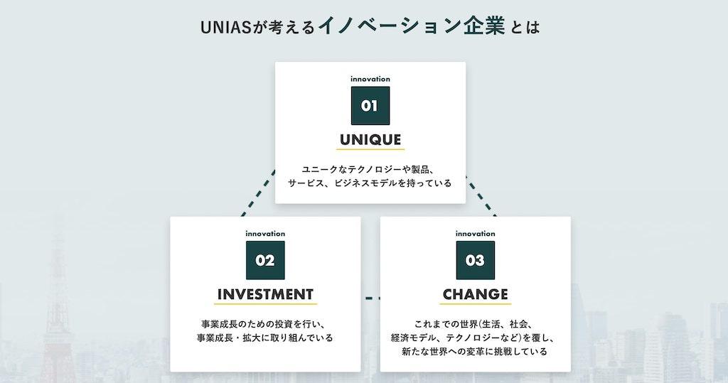 UNIASのイノベーション企業