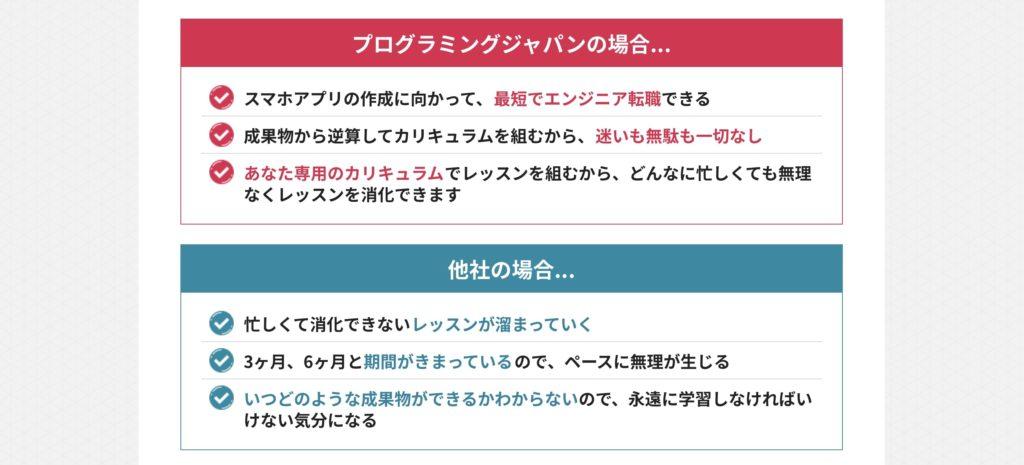 プログミングジャパンのカリキュラム