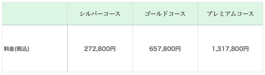 プログラミングジャパンの料金