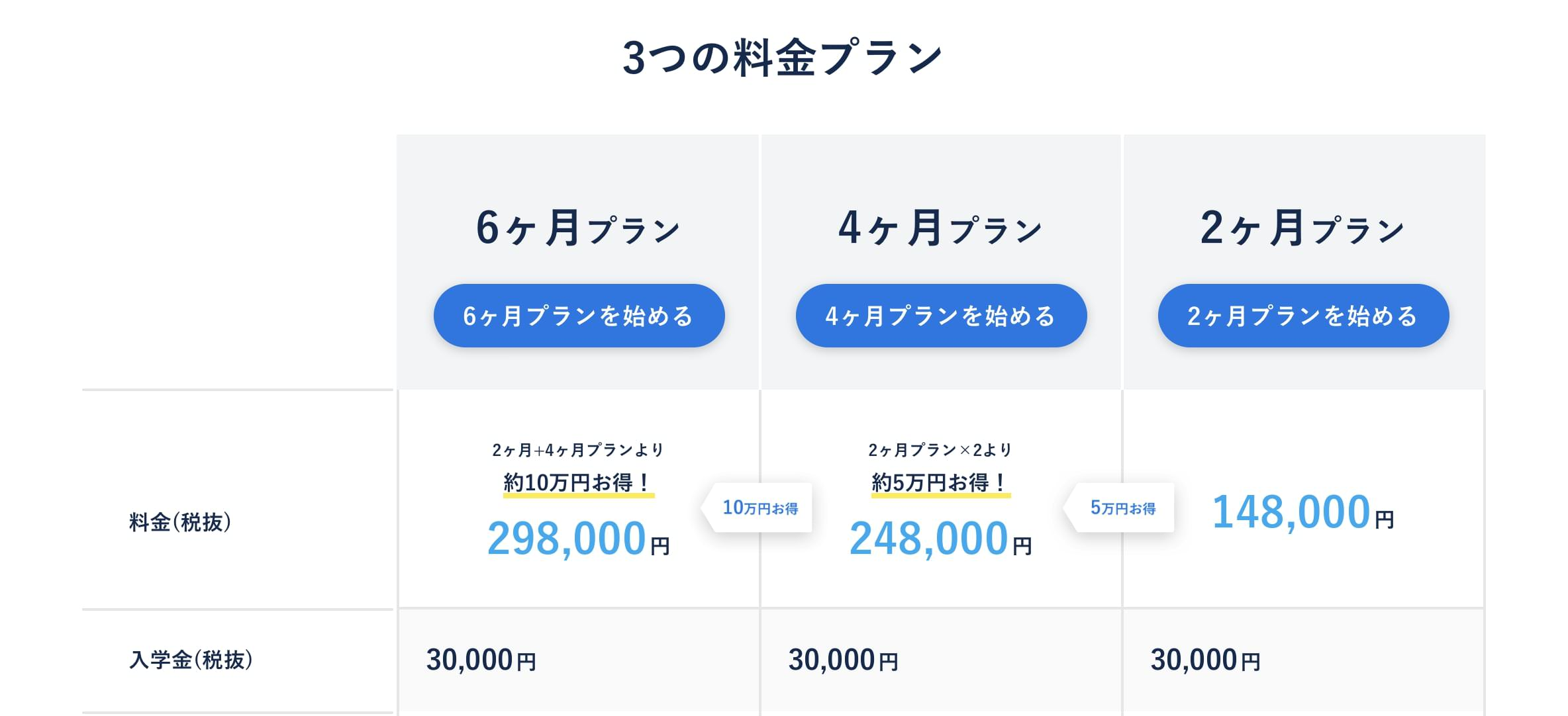 CodeCampの料金プラン