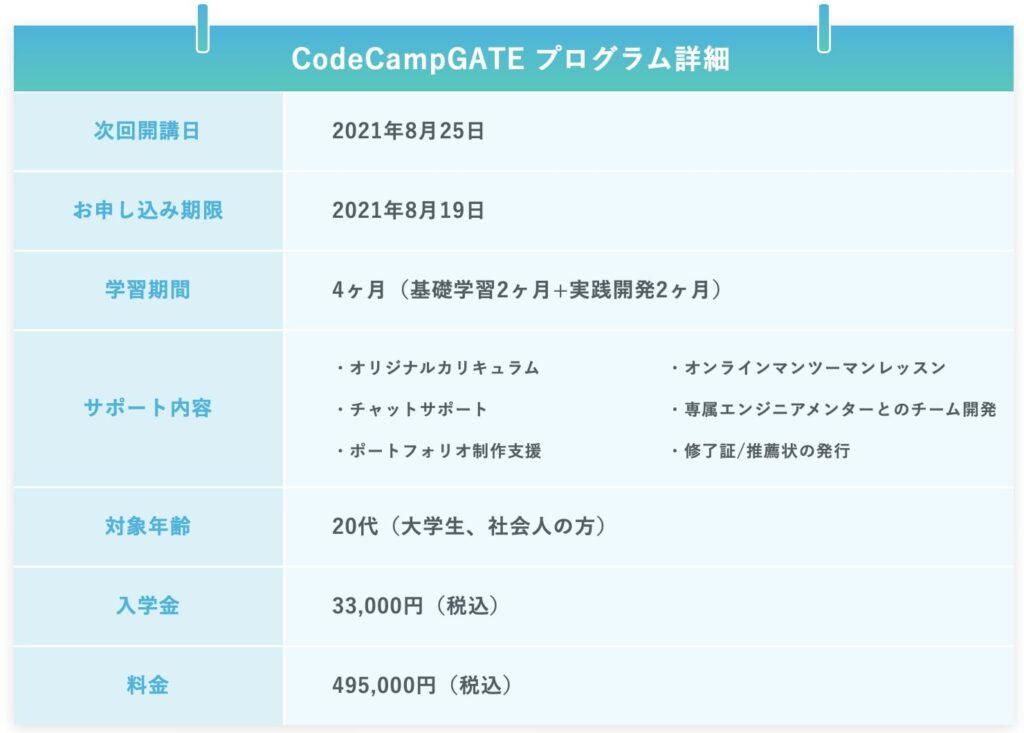 CodeCampGATEのプログラム詳細