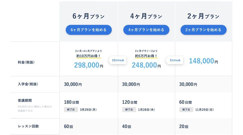 CodeCampのWebマスターコースの料金と期間